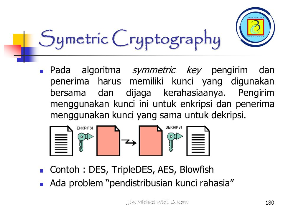 Symetric Cryptography