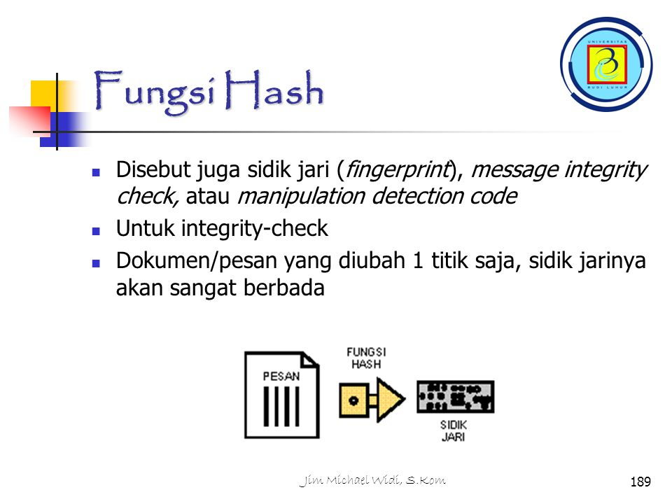Fungsi Hash Disebut juga sidik jari (fingerprint), message integrity check, atau manipulation detection code.