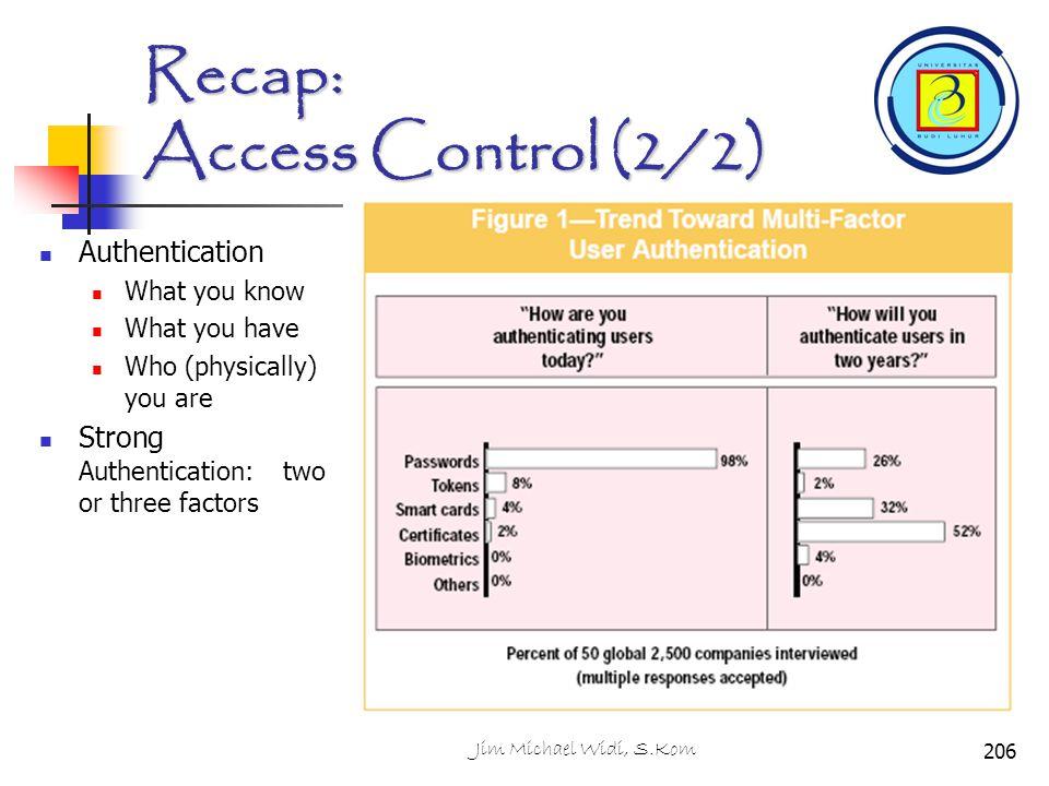 Recap: Access Control (2/2)