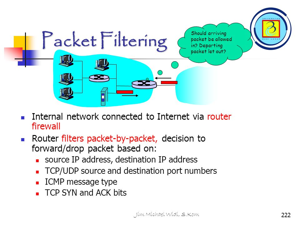 Packet Filtering Should arriving packet be allowed in Departing packet let out Internal network connected to Internet via router firewall.