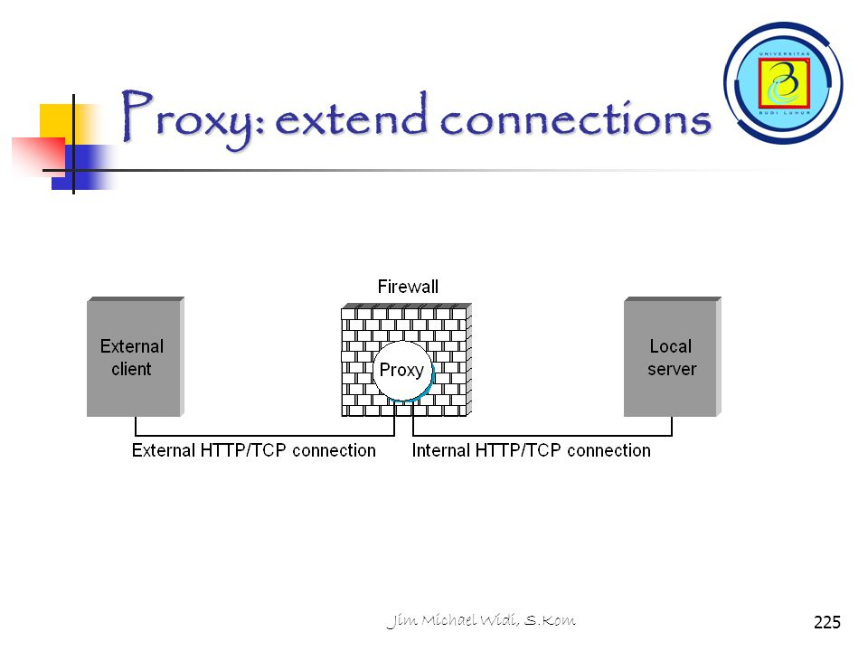 Proxy: extend connections