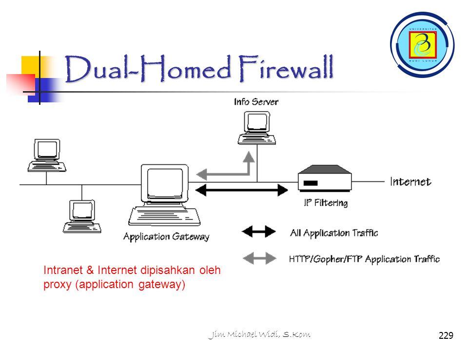 Dual-Homed Firewall Intranet & Internet dipisahkan oleh
