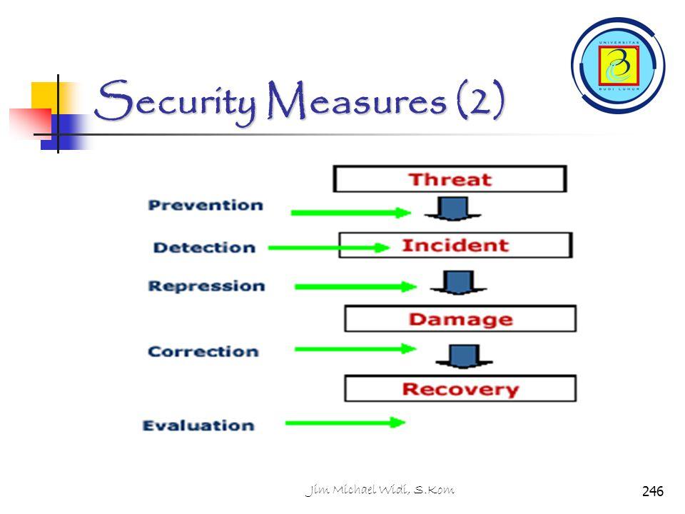 Security Measures (2) Jim Michael Widi, S.Kom