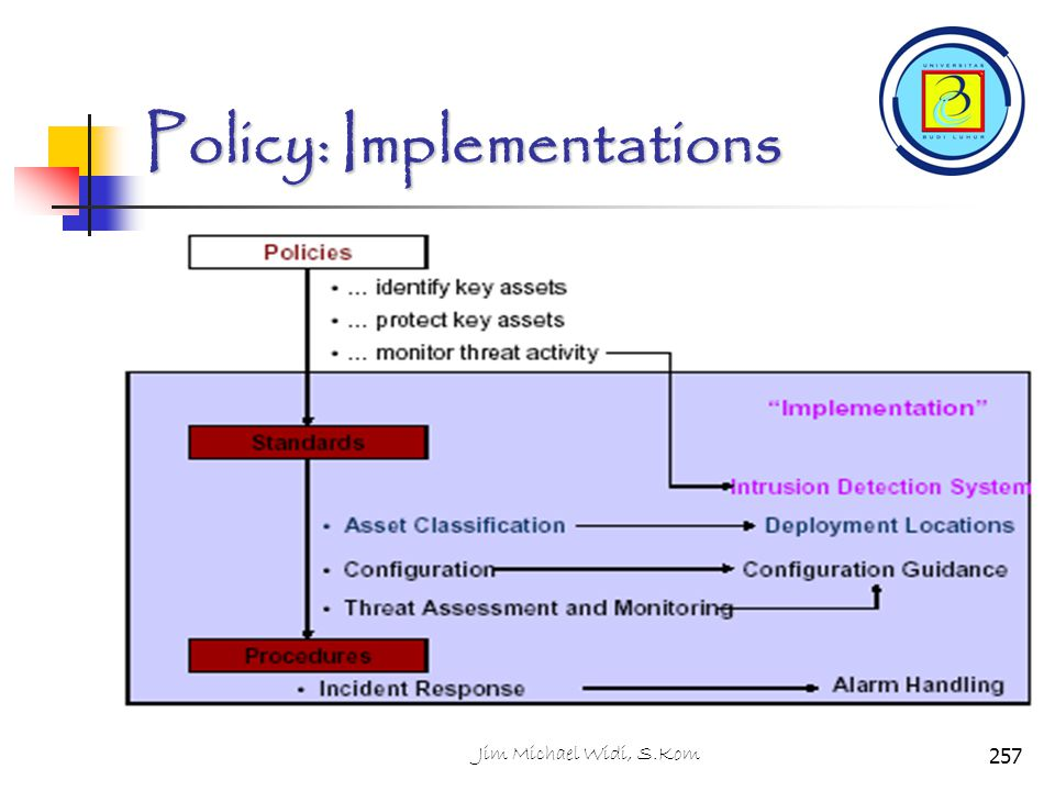Policy: Implementations