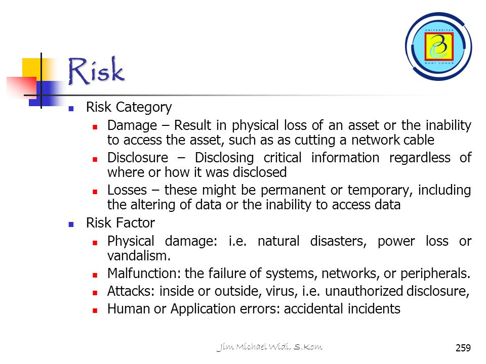 Risk Risk Category Risk Factor