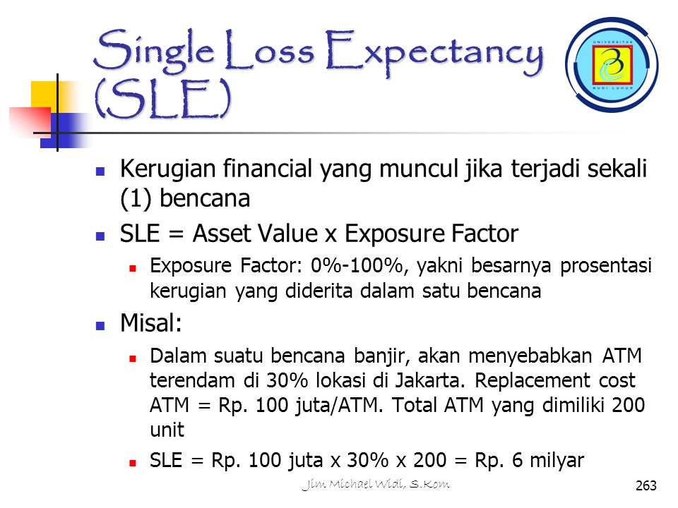 Single Loss Expectancy (SLE)