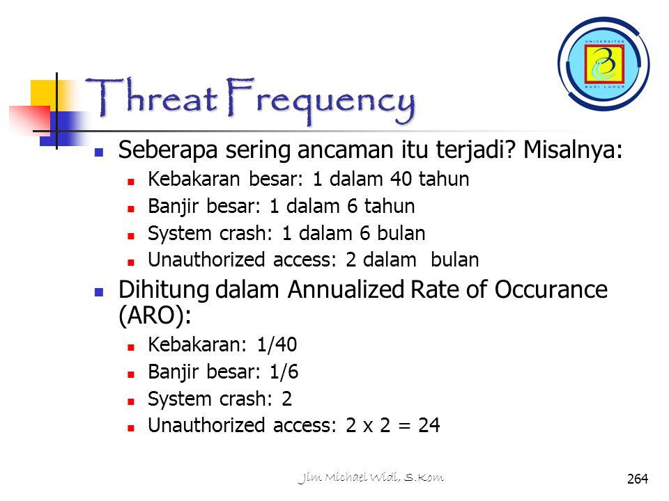 Threat Frequency Seberapa sering ancaman itu terjadi Misalnya: