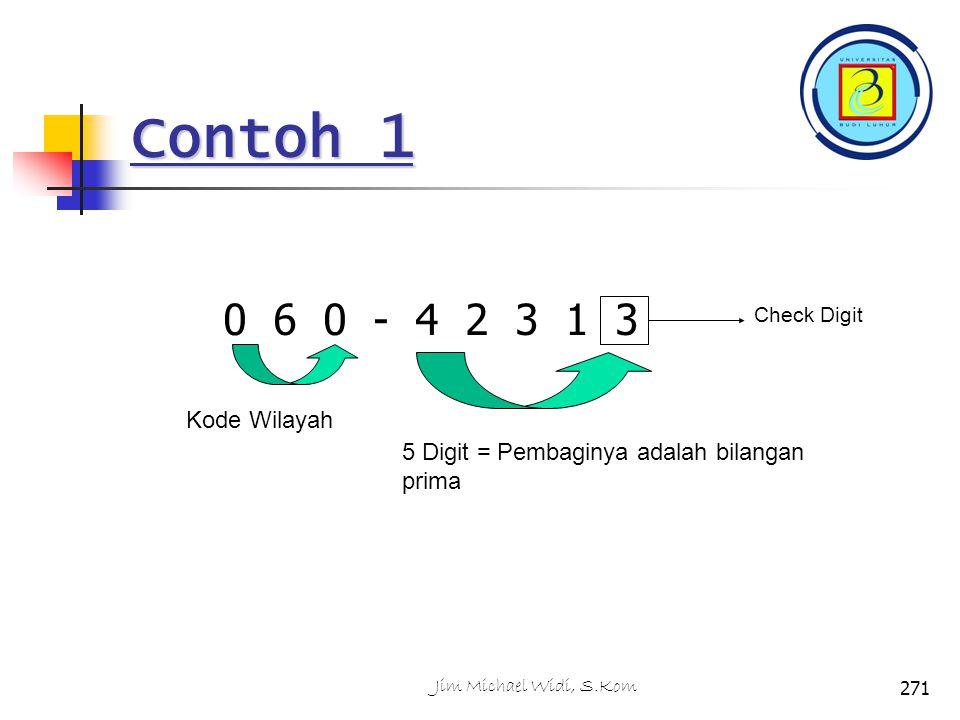 Contoh 1 0 6 0 - 4 2 3 1 3. Check Digit. Kode Wilayah. 5 Digit = Pembaginya adalah bilangan prima.