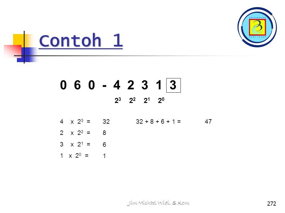 Contoh 1 0 6 0 - 4 2 3 1 3. 23 22 21 20. 4 x 23 = 2 x 22 = 3 x 21 = 1 x 20 =