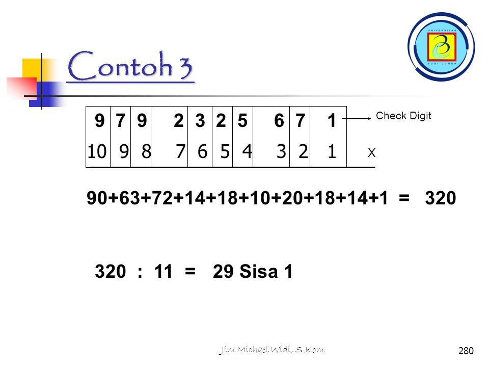 Contoh 3 9 7 9 2 3 2 5 6 7 1. Check Digit. 10 9 8 7 6 5 4 3 2 1. X.
