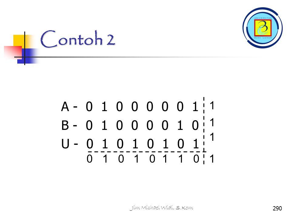 Contoh 2 A - 0 1 0 0 0 0 0 1. B - 0 1 0 0 0 0 1 0. U - 0 1 0 1 0 1 0 1. 1.