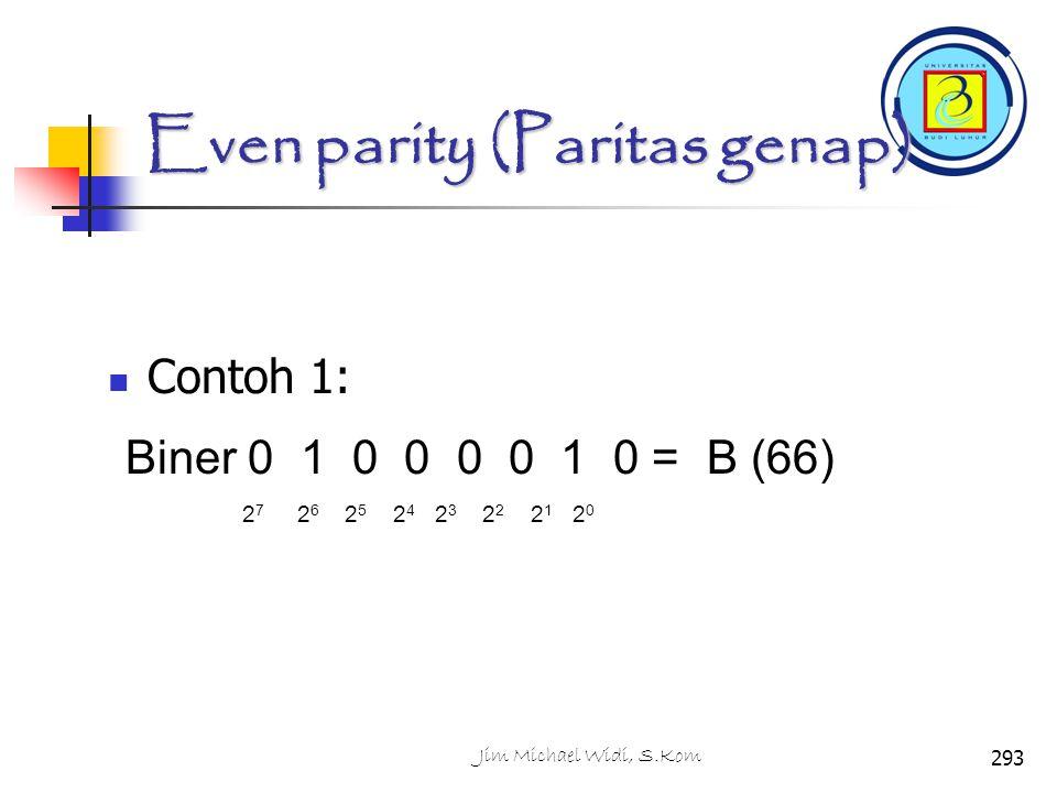 Even parity (Paritas genap)