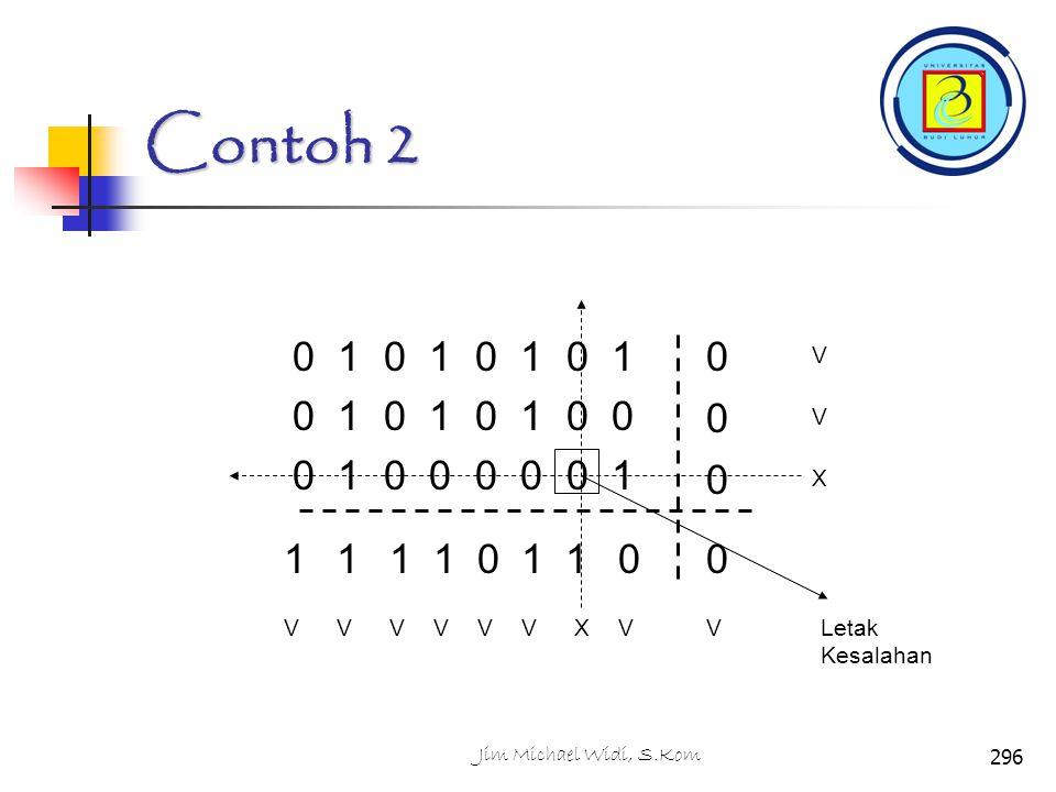 Contoh 2 0 1 0 1 0 1 0 1. 0 1 0 1 0 1 0 0. 0 1 0 0 0 0 0 1. V. V. X. 1. 1.
