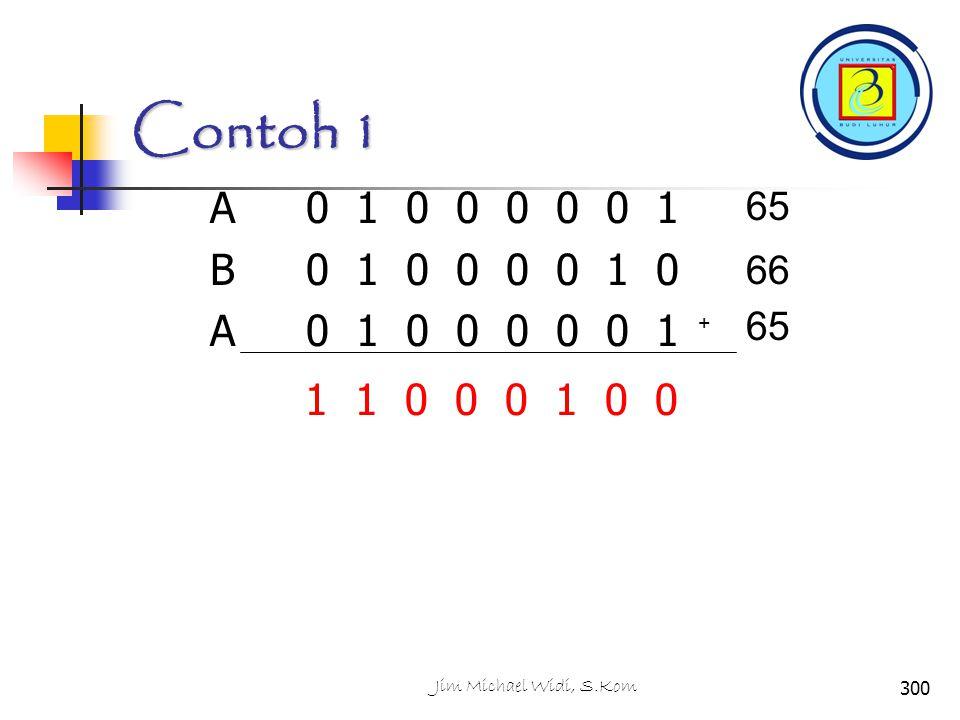 Contoh 1 A 0 1 0 0 0 0 0 1. B 0 1 0 0 0 0 1 0. 65. 66. 65. + 1 1 0 0 0 1 0 0.