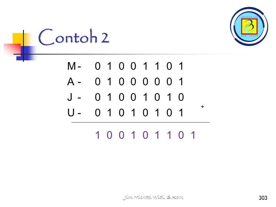 Contoh 2 M - 0 1 0 0 1 1 0 1. A - 0 1 0 0 0 0 0 1. J - 0 1 0 0 1 0 1 0. U - 0 1 0 1 0 1 0 1.