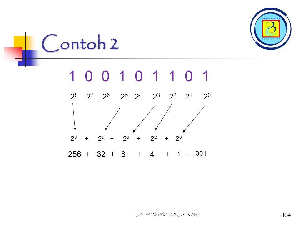 Contoh 2 1 0 0 1 0 1 1 0 1. 28 27 26 25 24 23 22 21 20. 28 +
