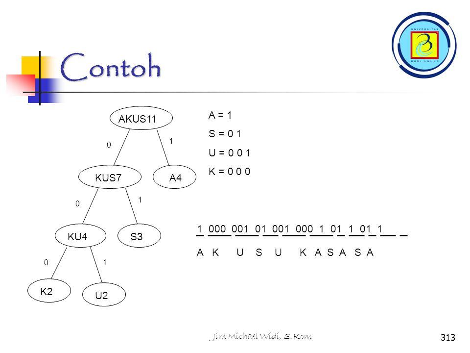 Contoh A = 1 S = 0 1 U = 0 0 1 K = 0 0 0 AKUS11 KUS7 A4