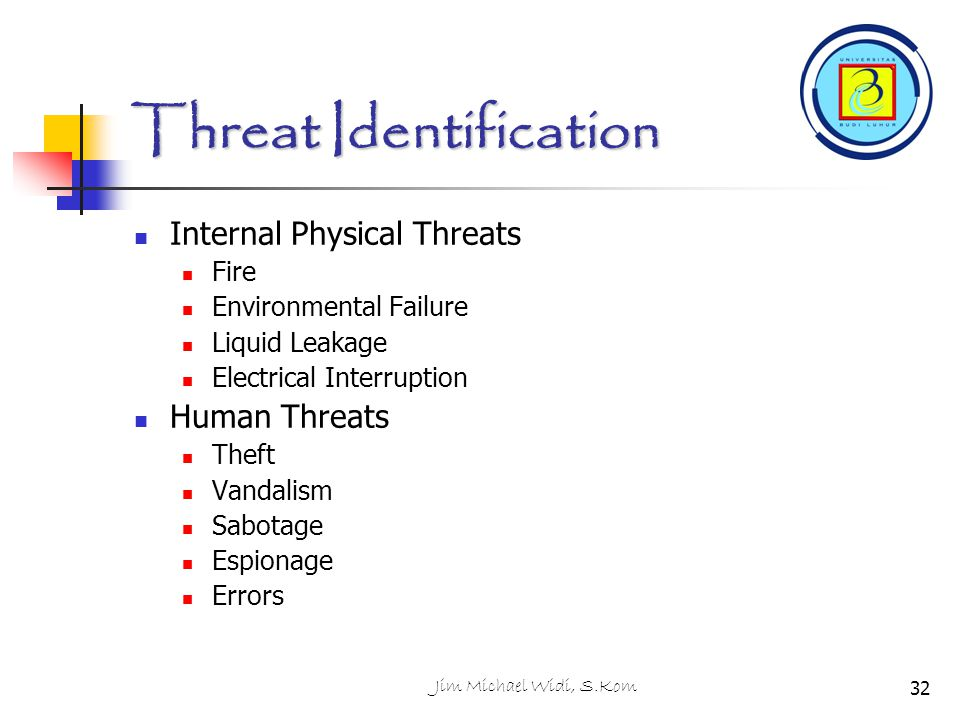 Threat Identification