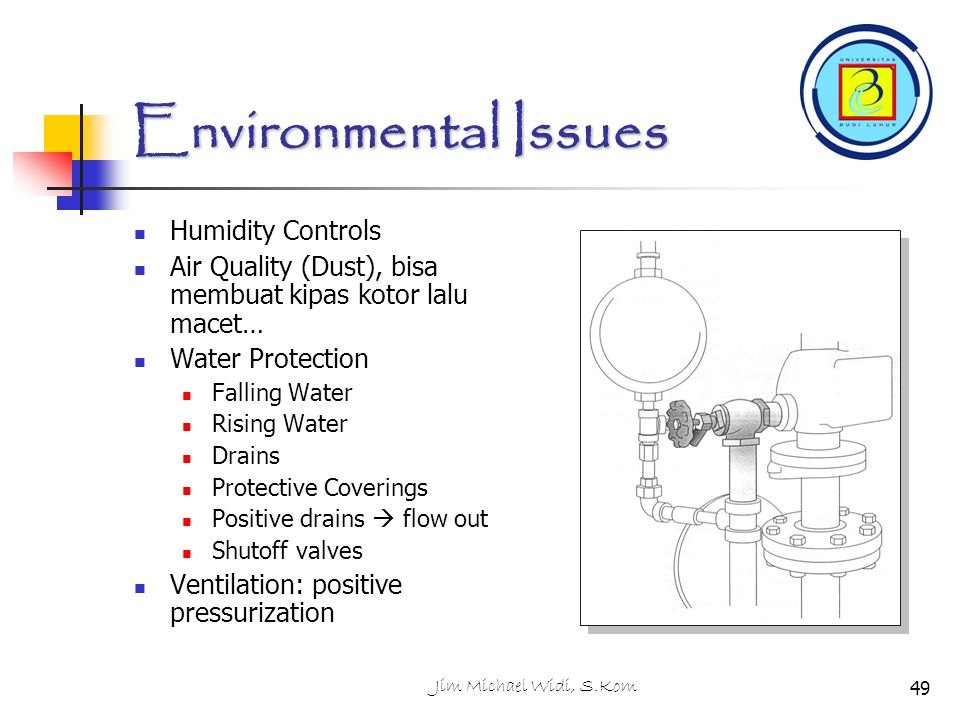 Environmental Issues Humidity Controls