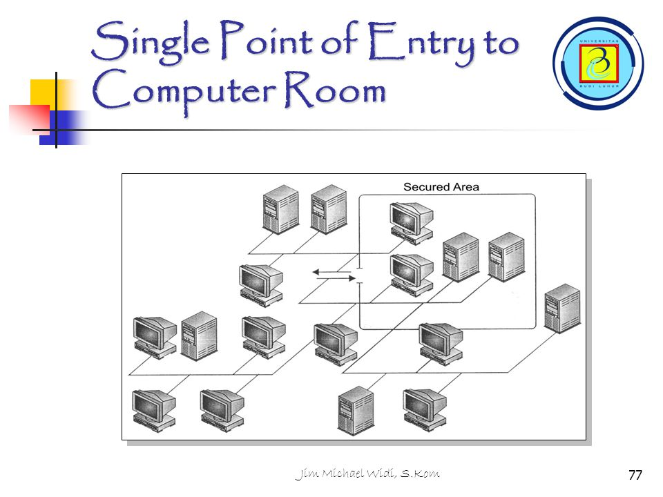 Single Point of Entry to Computer Room