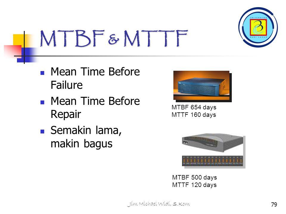 MTBF & MTTF Mean Time Before Failure Mean Time Before Repair