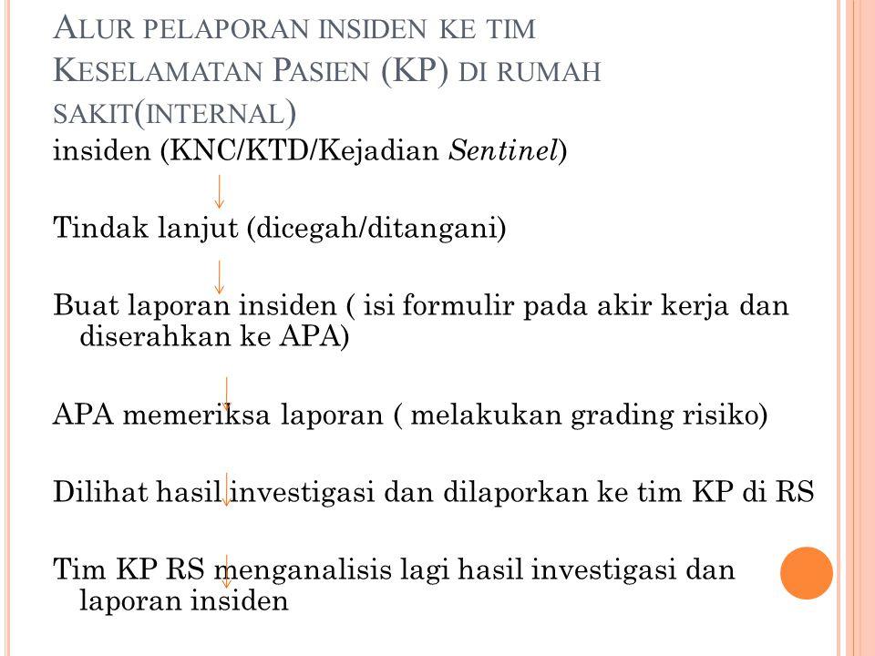 Alur pelaporan insiden ke tim Keselamatan Pasien (KP) di rumah sakit(internal)