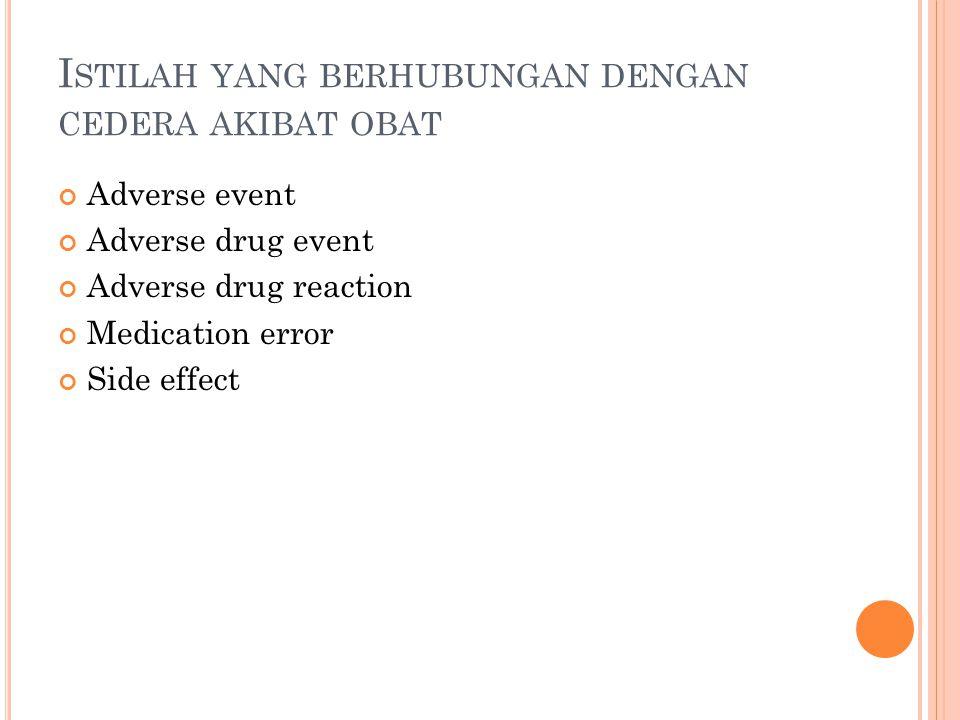 Istilah yang berhubungan dengan cedera akibat obat