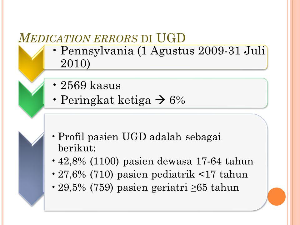 Medication errors di UGD