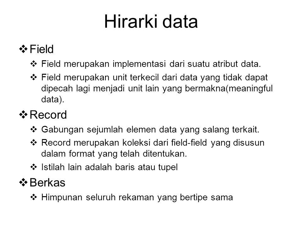 Hirarki data Field Record Berkas