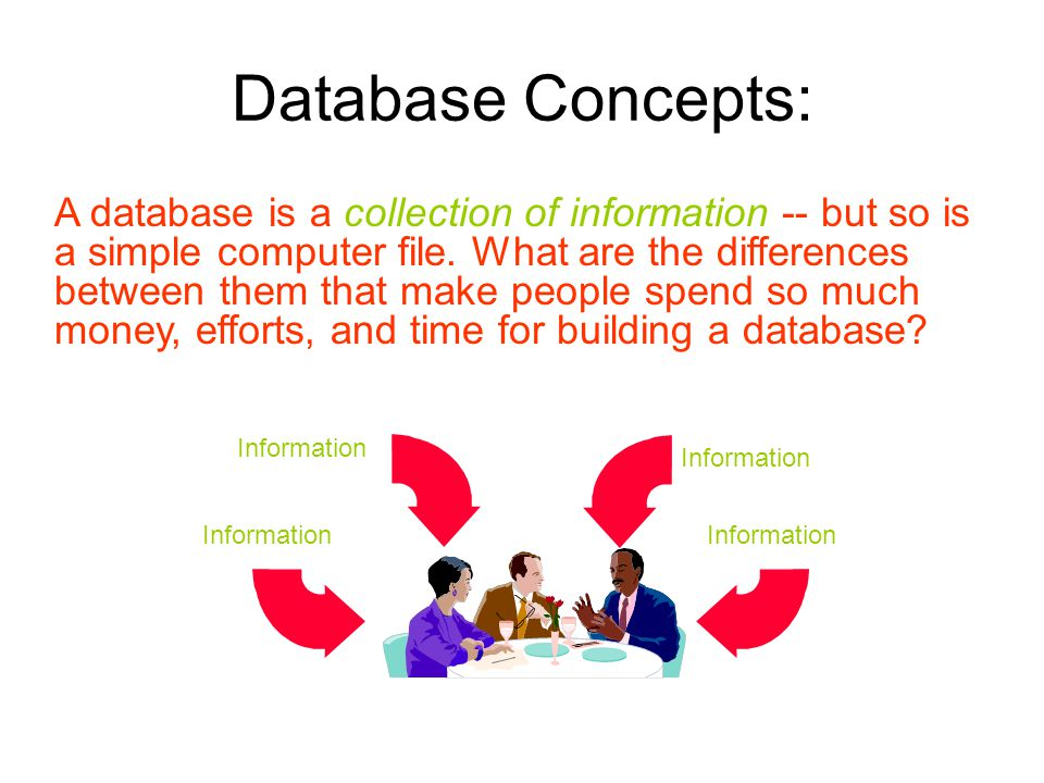 Database Concepts: