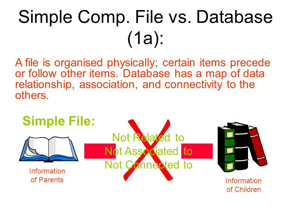 Simple Comp. File vs. Database (1a):