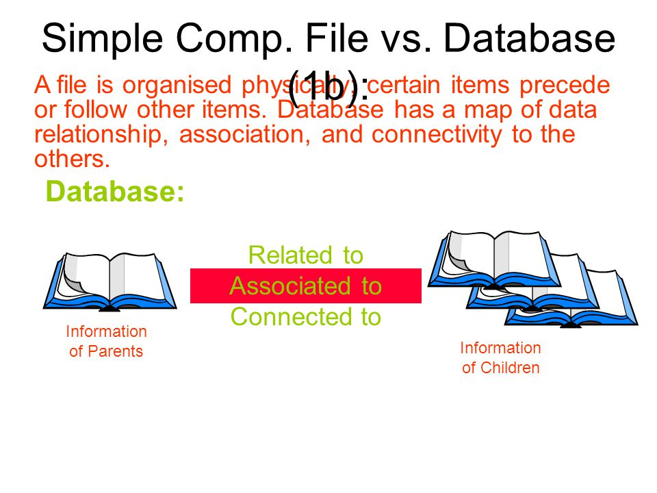 Simple Comp. File vs. Database (1b):