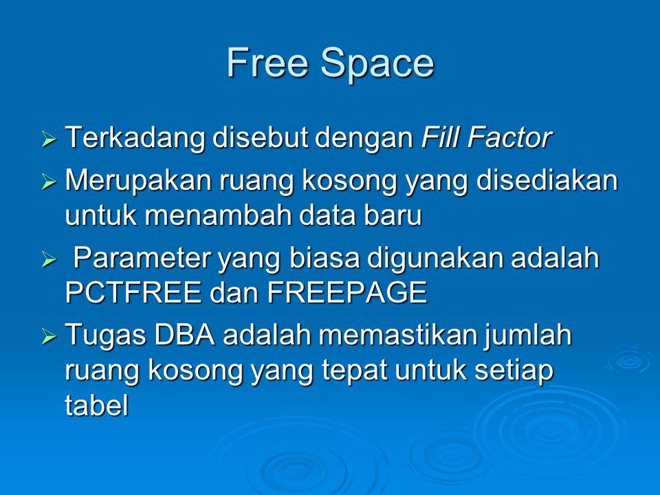 Free Space Terkadang disebut dengan Fill Factor