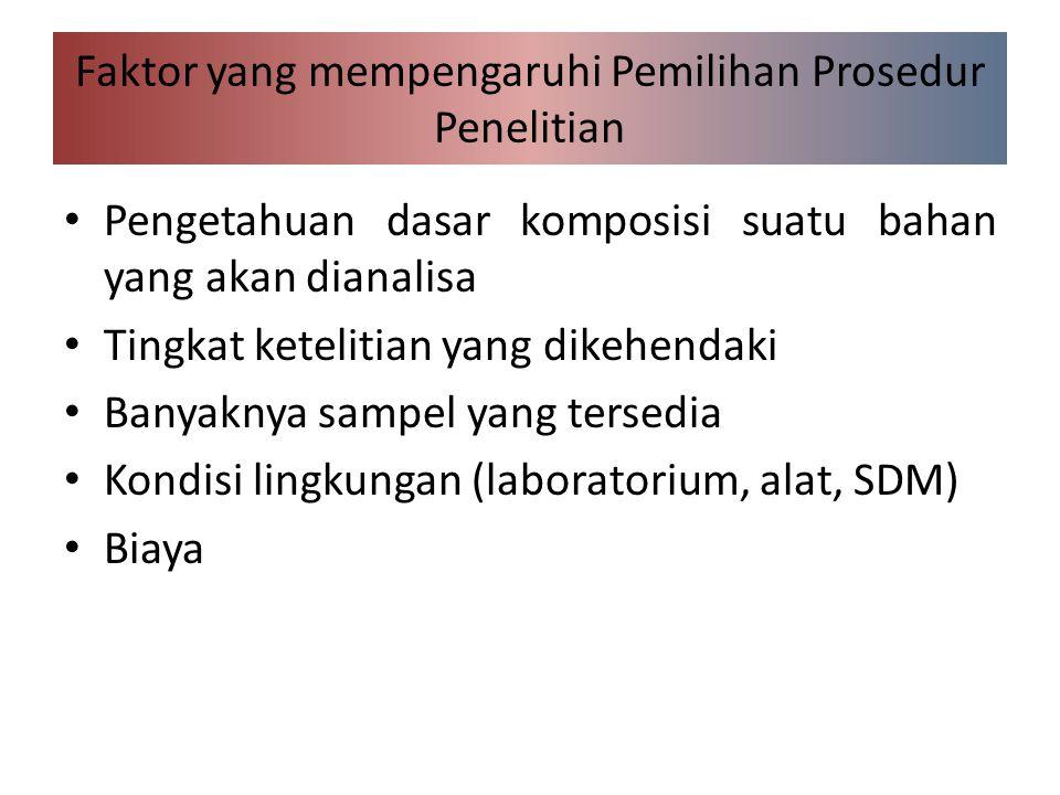 Faktor yang mempengaruhi Pemilihan Prosedur Penelitian