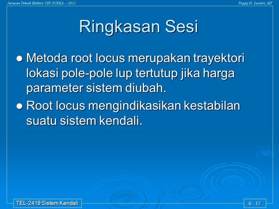 Ringkasan Sesi Metoda root locus merupakan trayektori lokasi pole-pole lup tertutup jika harga parameter sistem diubah.