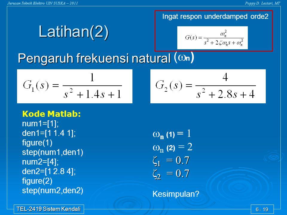 Latihan(2) (n) Pengaruh frekuensi natural n (1) = 1 n (2) = 2