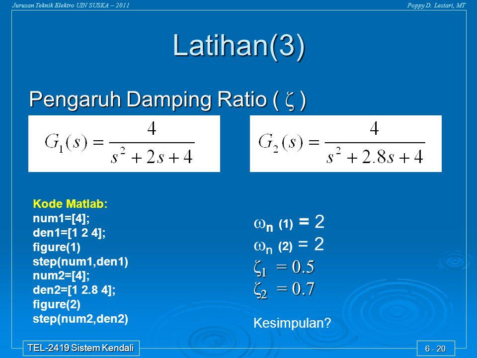 Latihan(3) Pengaruh Damping Ratio ( ζ ) n (1) = 2 n (2) = 2 ζ1 = 0.5