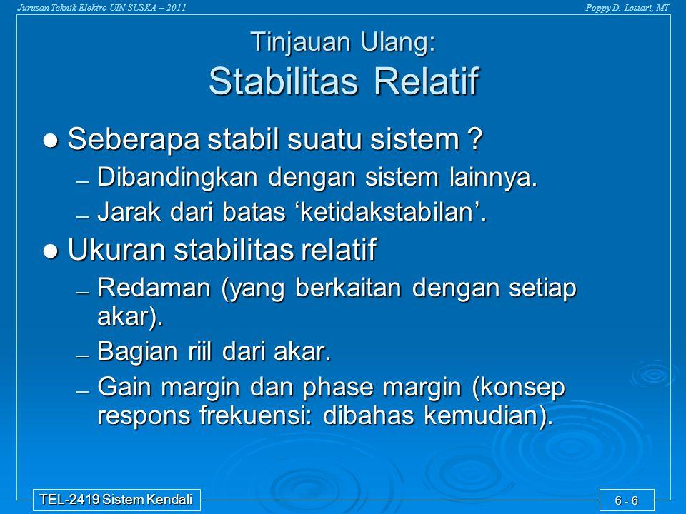 Tinjauan Ulang: Stabilitas Relatif