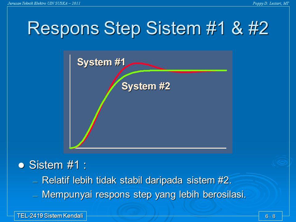 Respons Step Sistem #1 & #2