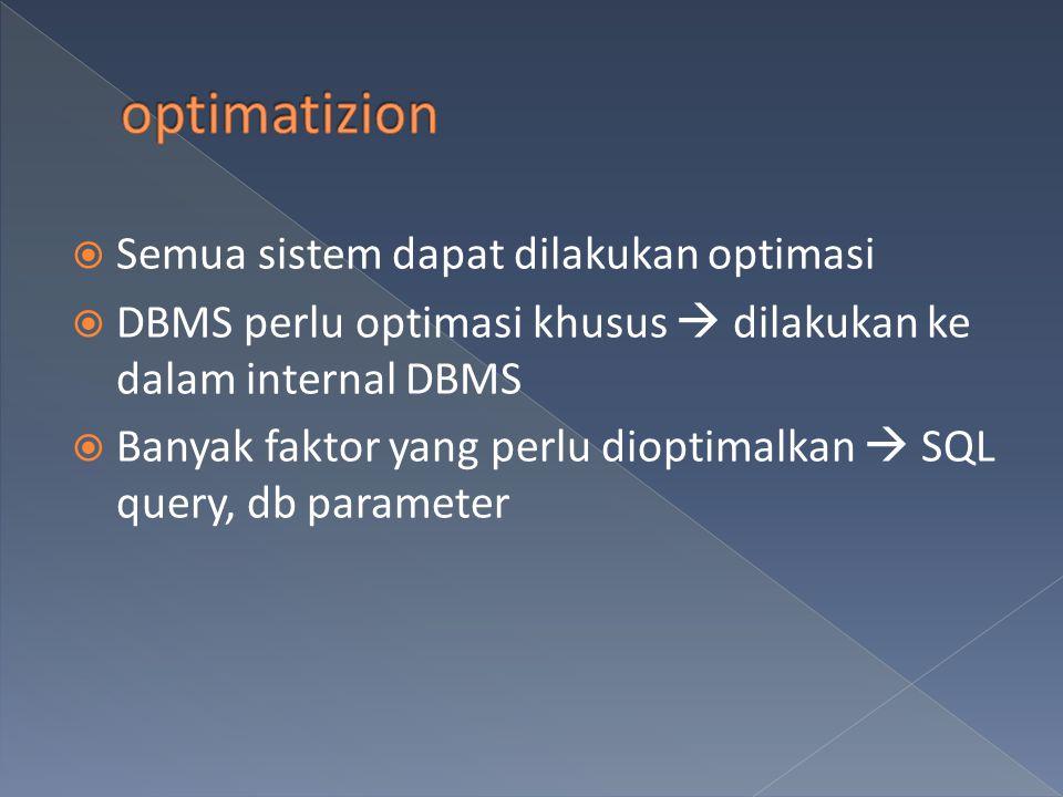 optimatizion Semua sistem dapat dilakukan optimasi