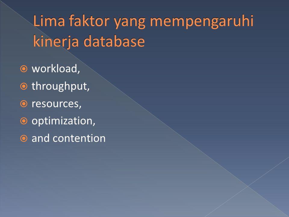 Lima faktor yang mempengaruhi kinerja database