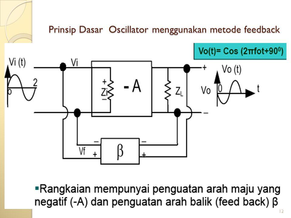 Prinsip Dasar Oscillator menggunakan metode feedback