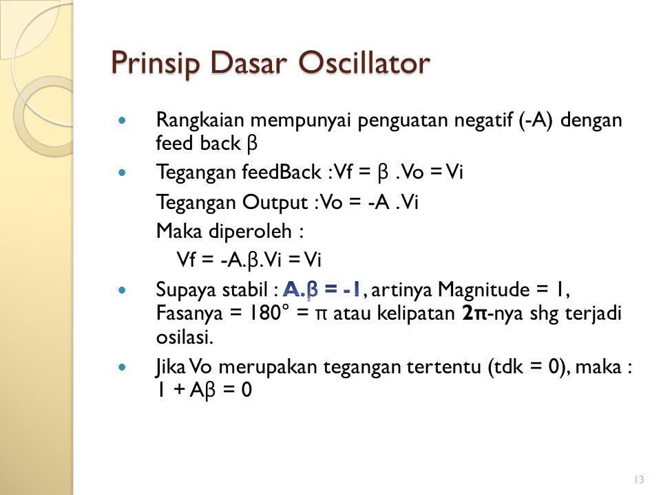 Prinsip Dasar Oscillator