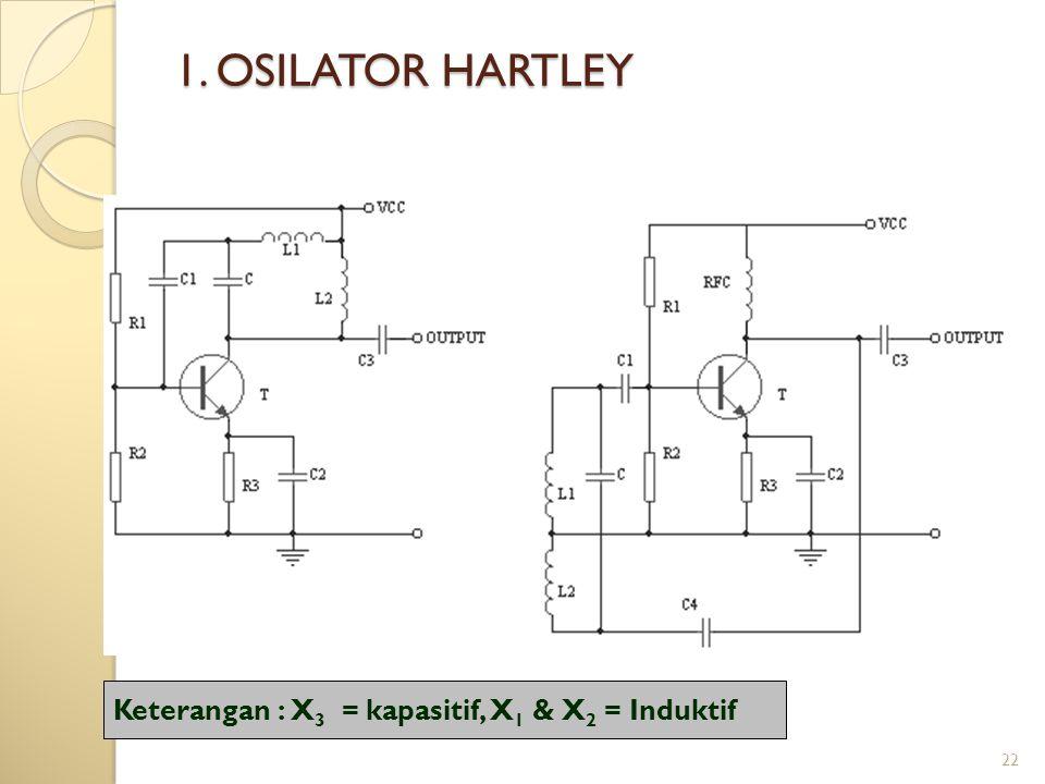1. OSILATOR HARTLEY Keterangan : X3 = kapasitif, X1 & X2 = Induktif