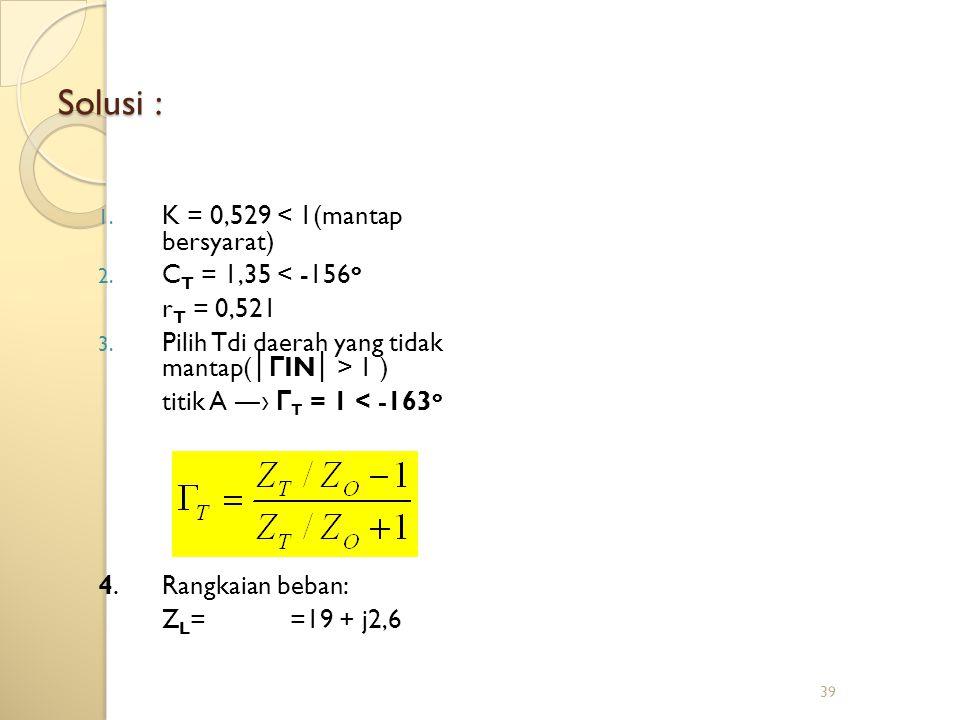 Solusi : K = 0,529 < 1(mantap bersyarat) CT = 1,35 < -156o