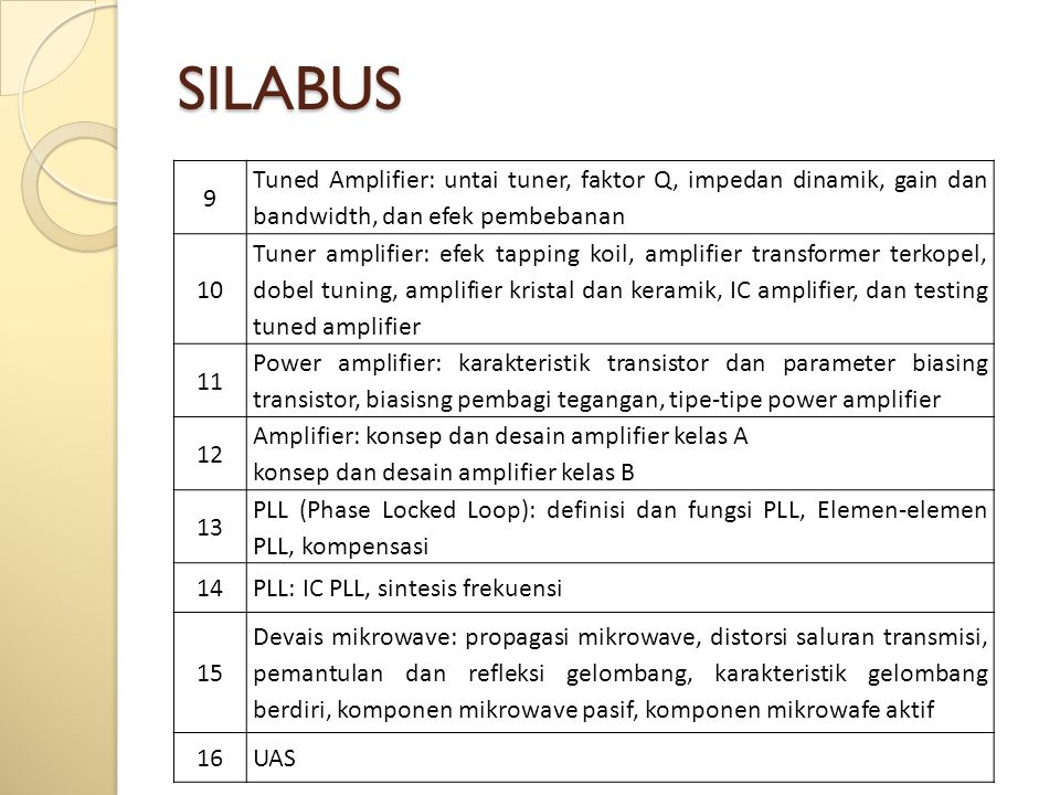 SILABUS 9. Tuned Amplifier: untai tuner, faktor Q, impedan dinamik, gain dan bandwidth, dan efek pembebanan.