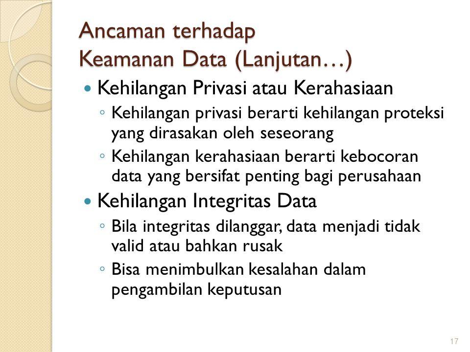 Ancaman terhadap Keamanan Data (Lanjutan…)