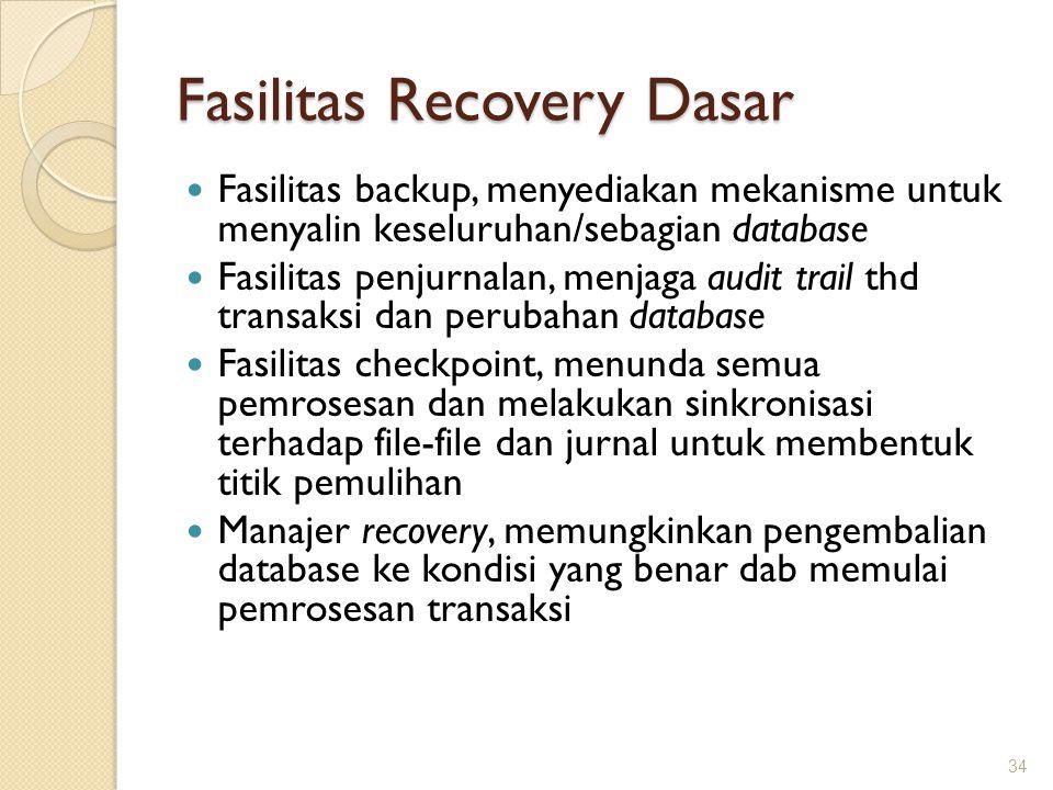 Fasilitas Recovery Dasar