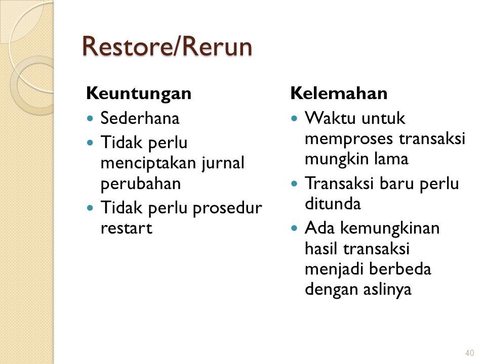 Restore/Rerun Keuntungan Sederhana
