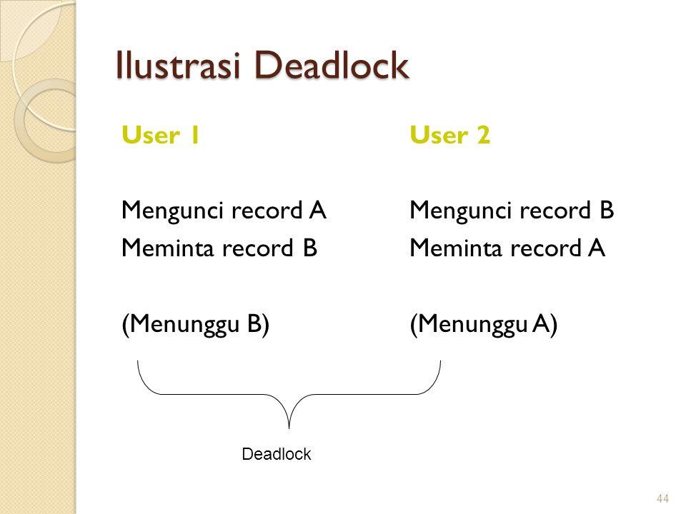 Ilustrasi Deadlock User 1 Mengunci record A Meminta record B (Menunggu B) User 2 Mengunci record B Meminta record A (Menunggu A)